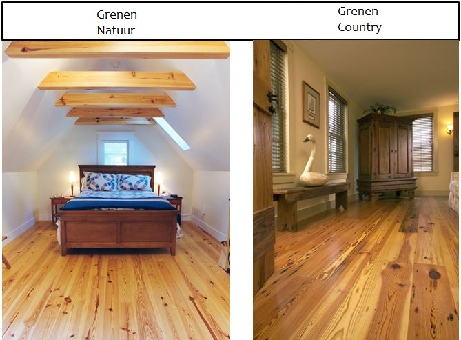 Parket laminaat nu grenen houten vloer grenen houten planken
